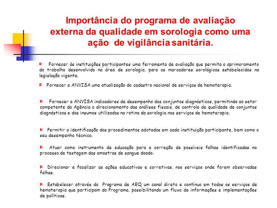 Importância do programa de avaliação externa da qualidade em sorologia como uma ação de vigilância sanitária. Fornecer às instituições participantes u