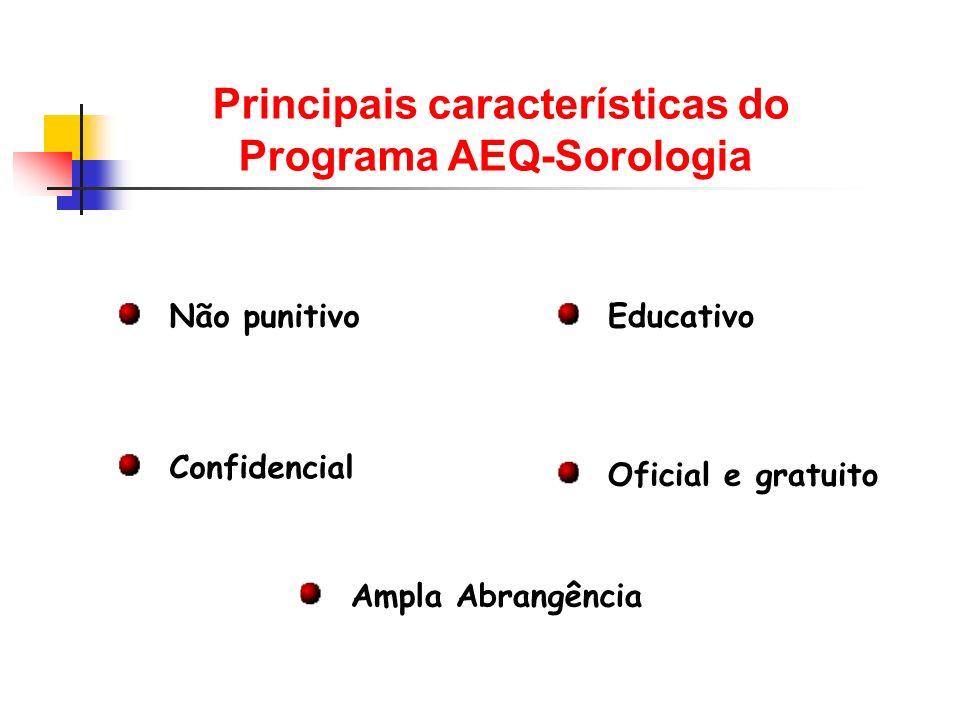 Não punitivo Educativo Confidencial Principais características do Programa AEQ-Sorologia Oficial e gratuito Ampla Abrangência