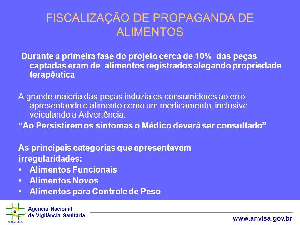 Agência Nacional de Vigilância Sanitária www.anvisa.gov.br FISCALIZAÇÃO DE PROPAGANDA DE ALIMENTOS Durante a primeira fase do projeto cerca de 10% das