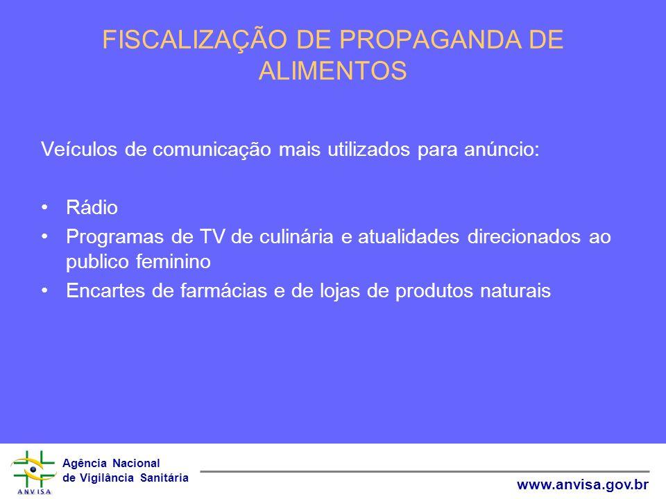 Agência Nacional de Vigilância Sanitária www.anvisa.gov.br FISCALIZAÇÃO DE PROPAGANDA DE ALIMENTOS Veículos de comunicação mais utilizados para anúnci