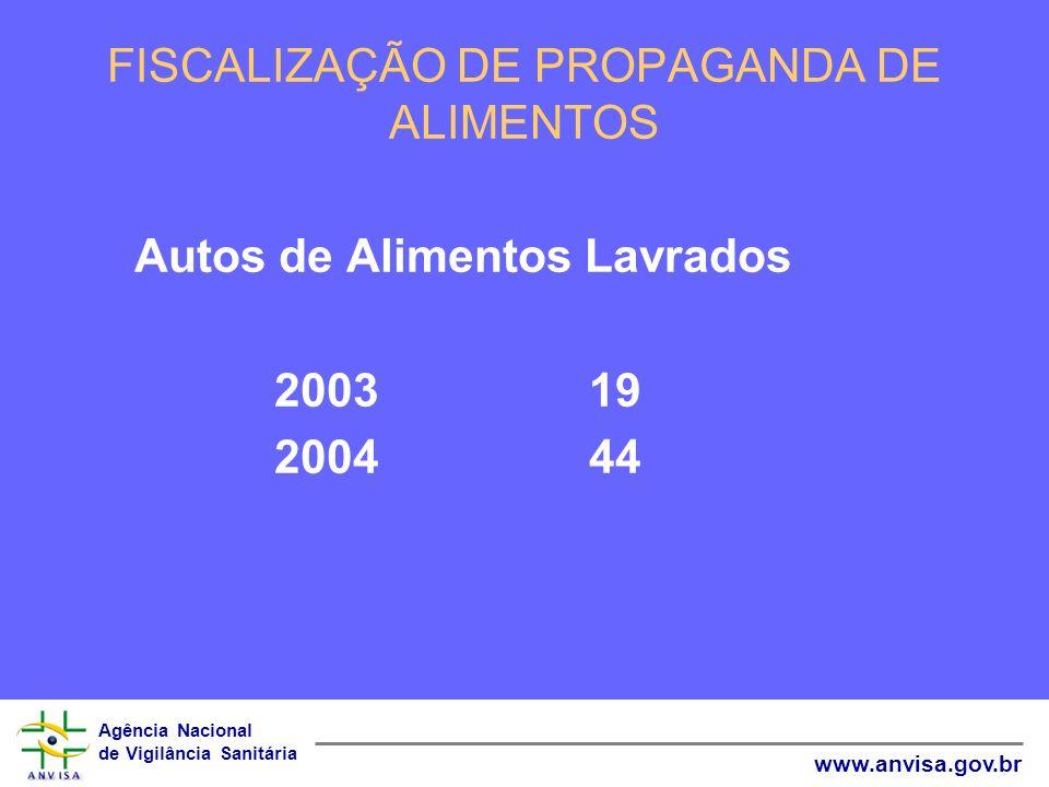 Agência Nacional de Vigilância Sanitária www.anvisa.gov.br FISCALIZAÇÃO DE PROPAGANDA DE ALIMENTOS Autos de Alimentos Lavrados 200319 200444