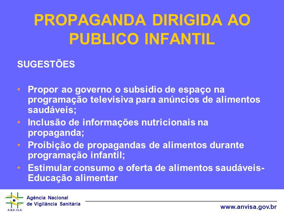 Agência Nacional de Vigilância Sanitária www.anvisa.gov.br PROPAGANDA DIRIGIDA AO PUBLICO INFANTIL SUGESTÕES Propor ao governo o subsidio de espaço na