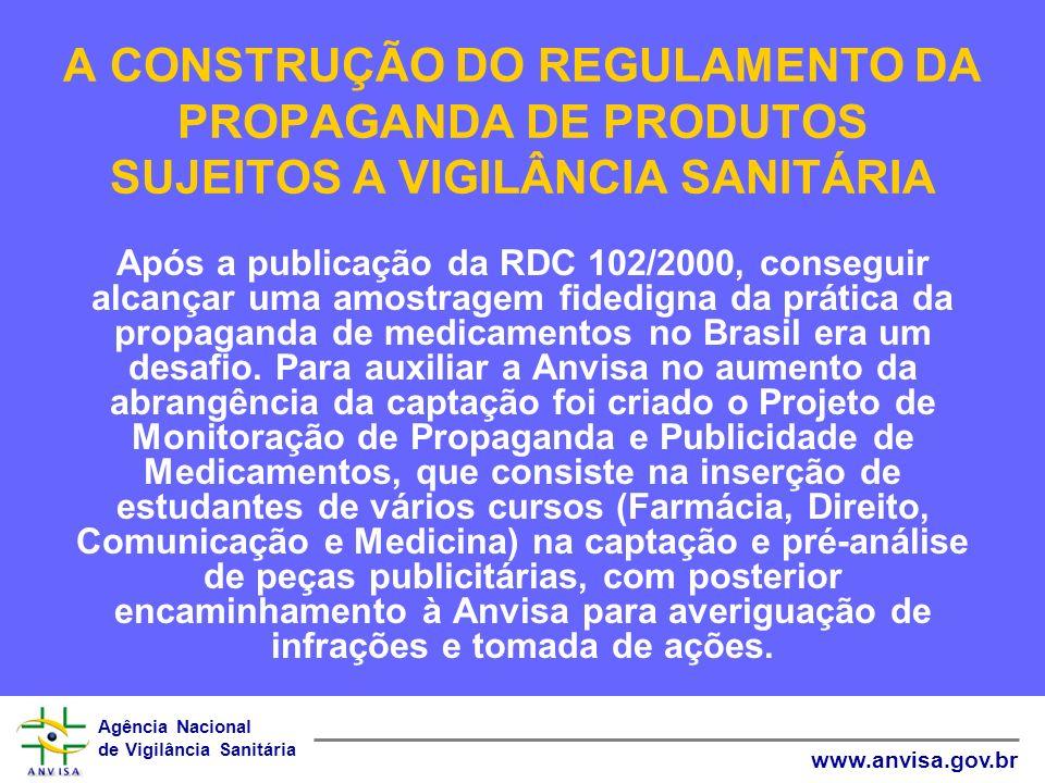 Agência Nacional de Vigilância Sanitária www.anvisa.gov.br A CONSTRUÇÃO DO REGULAMENTO DA PROPAGANDA DE PRODUTOS SUJEITOS A VIGILÂNCIA SANITÁRIA Após