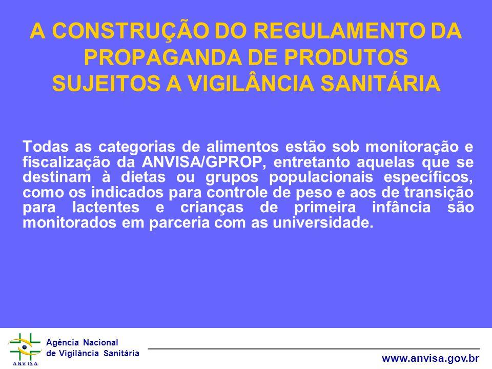 Agência Nacional de Vigilância Sanitária www.anvisa.gov.br A CONSTRUÇÃO DO REGULAMENTO DA PROPAGANDA DE PRODUTOS SUJEITOS A VIGILÂNCIA SANITÁRIA Todas