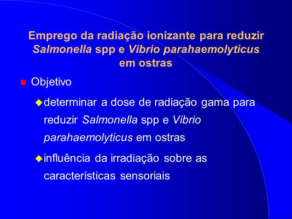 Emprego da radiação ionizante para reduzir Salmonella spp e Vibrio parahaemolyticus em ostras n Objetivo determinar a dose de radiação gama para reduz