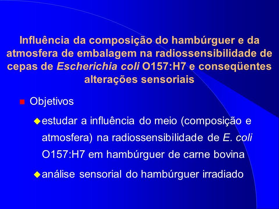 Influência da composição do hambúrguer e da atmosfera de embalagem na radiossensibilidade de cepas de Escherichia coli O157:H7 e conseqüentes alteraçõ