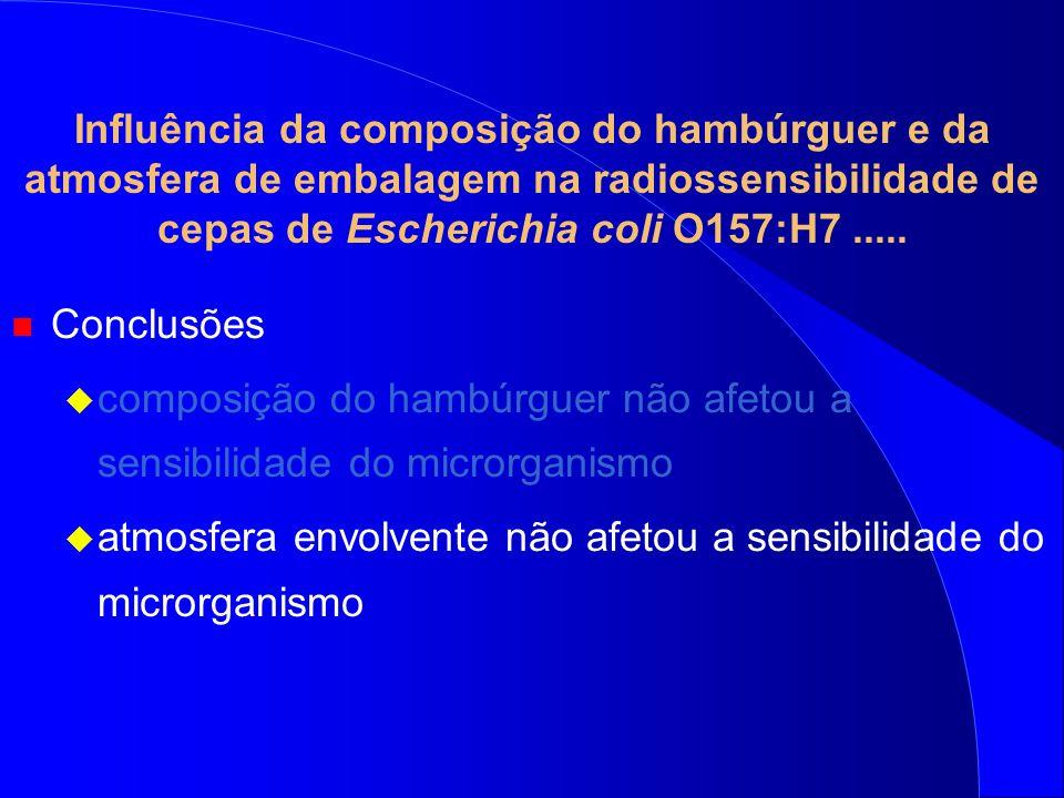 Influência da composição do hambúrguer e da atmosfera de embalagem na radiossensibilidade de cepas de Escherichia coli O157:H7..... n Conclusões compo