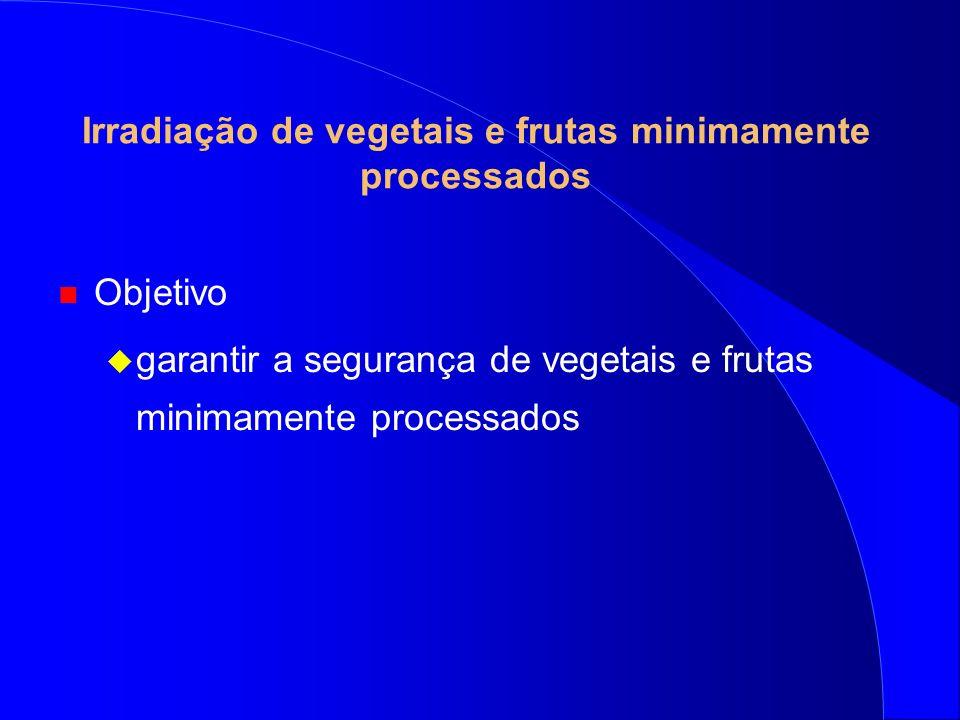 Irradiação de vegetais e frutas minimamente processados n Objetivo garantir a segurança de vegetais e frutas minimamente processados