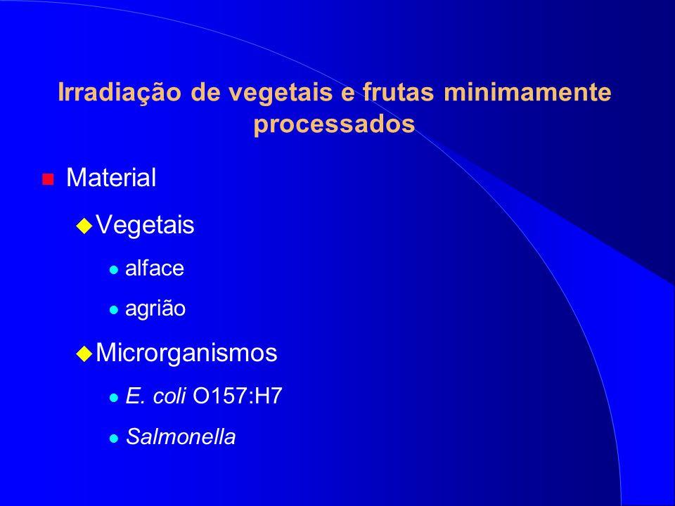 Irradiação de vegetais e frutas minimamente processados n Material Vegetais l alface l agrião Microrganismos l E. coli O157:H7 l Salmonella