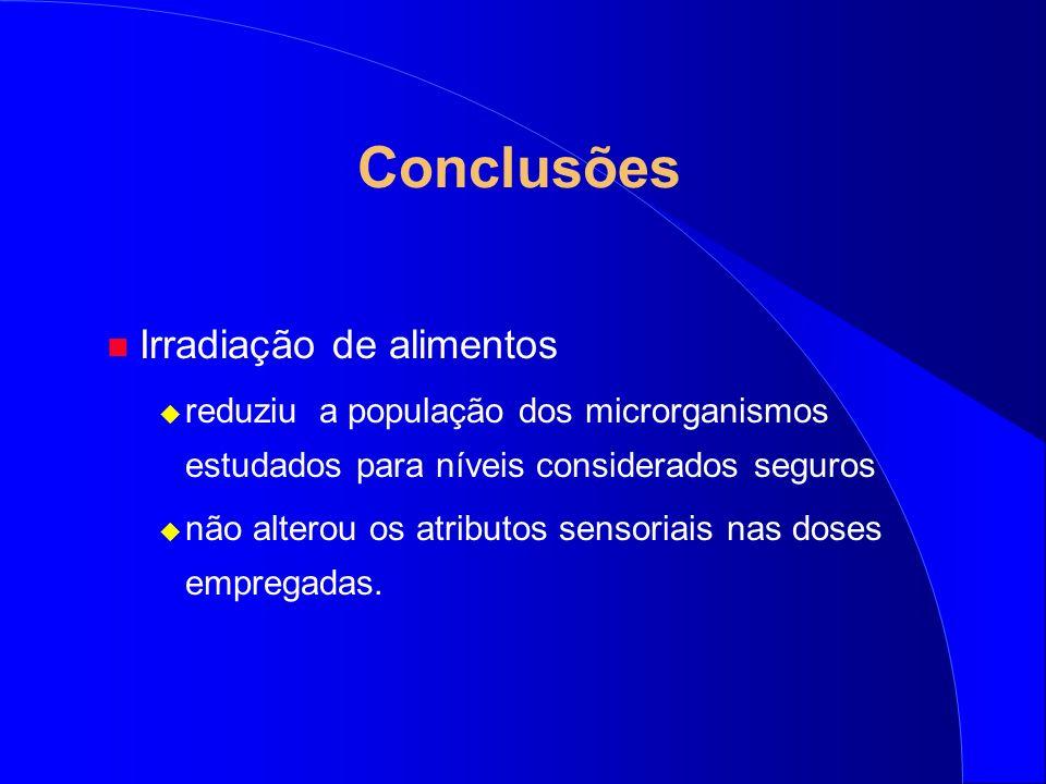 Conclusões n Irradiação de alimentos u reduziu a população dos microrganismos estudados para níveis considerados seguros u não alterou os atributos se