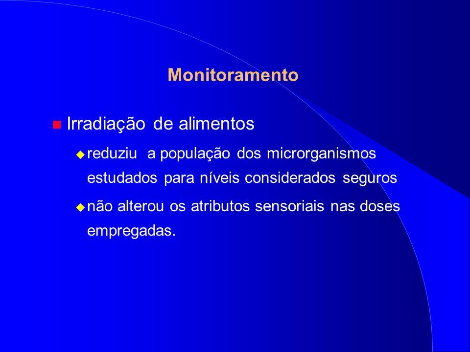 Monitoramento n Irradiação de alimentos u reduziu a população dos microrganismos estudados para níveis considerados seguros u não alterou os atributos