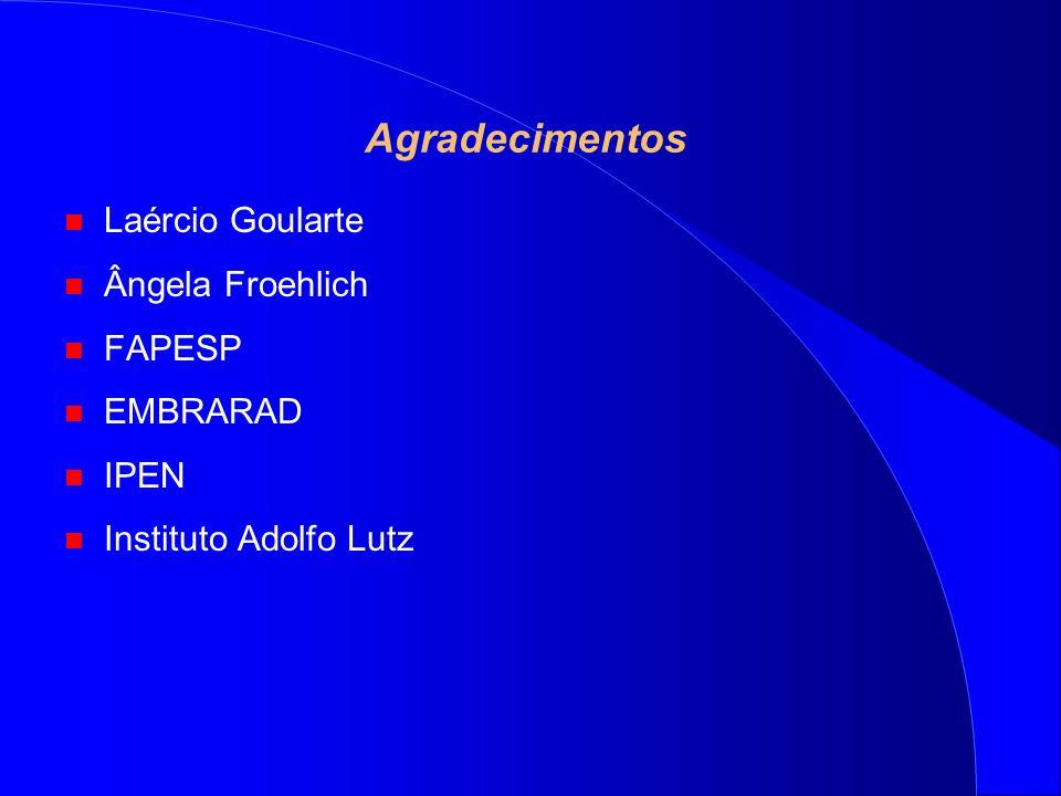 Agradecimentos n Laércio Goularte n Ângela Froehlich n FAPESP n EMBRARAD n IPEN n Instituto Adolfo Lutz