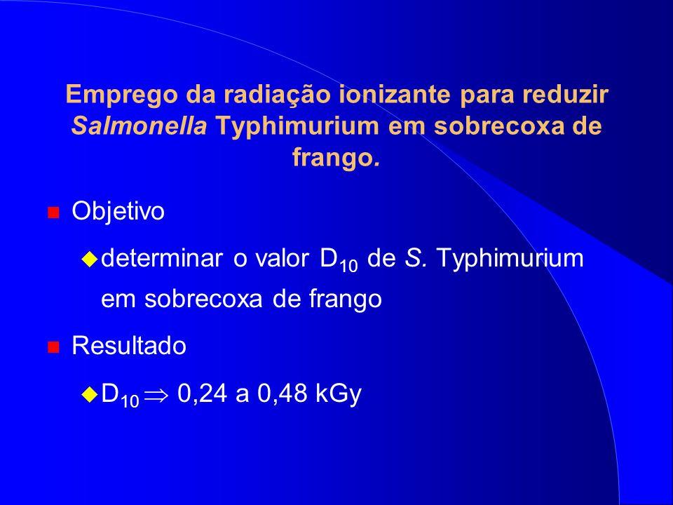 Emprego da radiação ionizante para reduzir Salmonella Typhimurium em sobrecoxa de frango. n Objetivo determinar o valor D 10 de S. Typhimurium em sobr