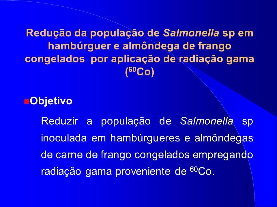 Redução da população de Salmonella sp em hambúrguer e almôndega de frango congelados por aplicação de radiação gama ( 60 Co) n Objetivo Reduzir a popu