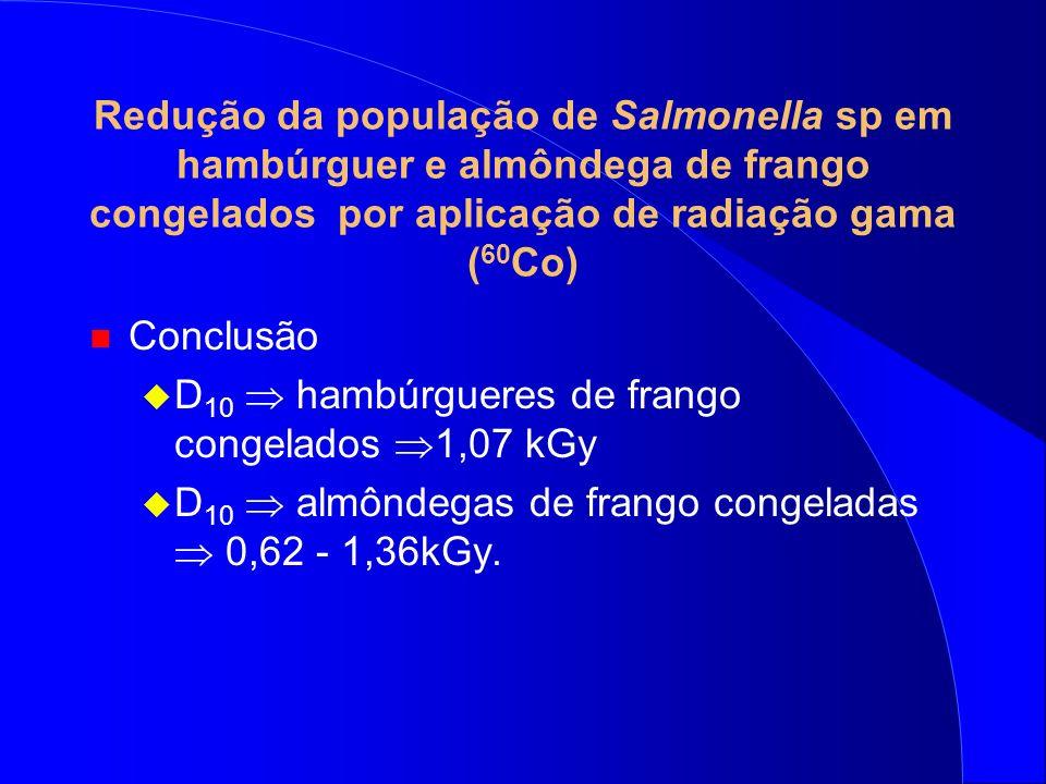 Redução da população de Salmonella sp em hambúrguer e almôndega de frango congelados por aplicação de radiação gama ( 60 Co) n Conclusão D 10 hambúrgu