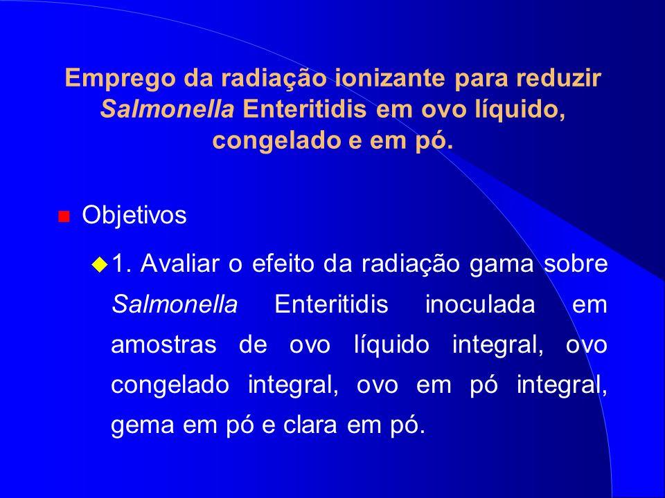 Emprego da radiação ionizante para reduzir Salmonella Enteritidis em ovo líquido, congelado e em pó. n Objetivos 1. Avaliar o efeito da radiação gama