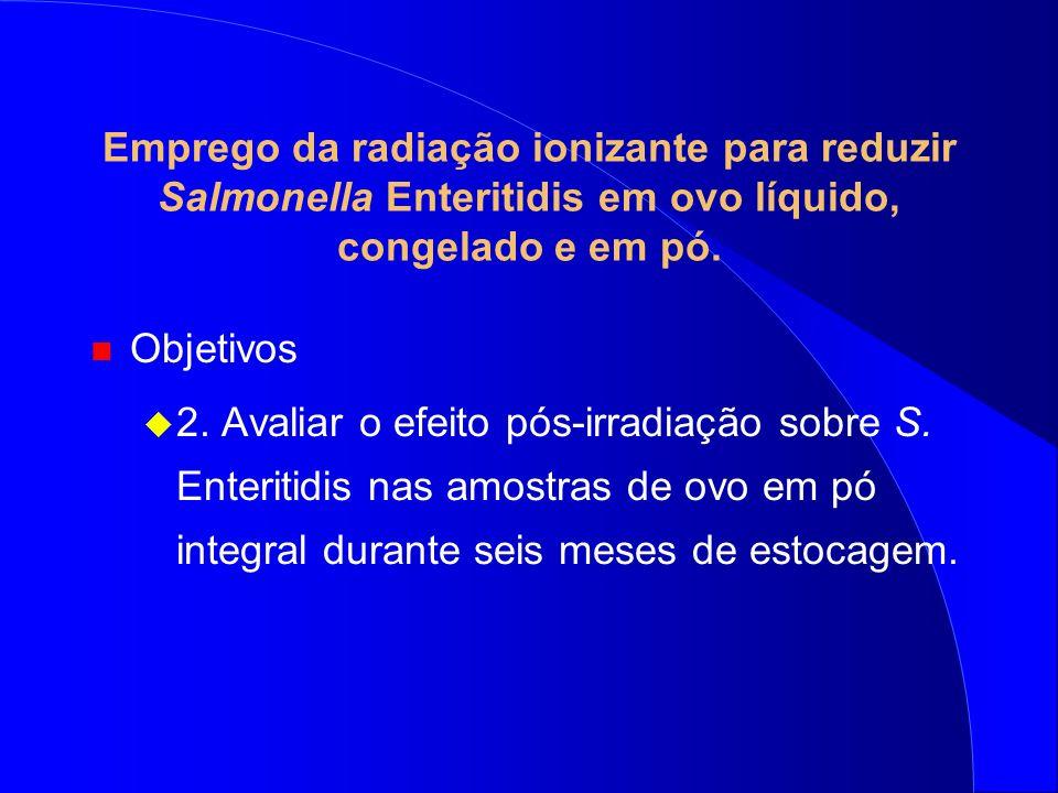 Emprego da radiação ionizante para reduzir Salmonella Enteritidis em ovo líquido, congelado e em pó. n Objetivos 2. Avaliar o efeito pós-irradiação so