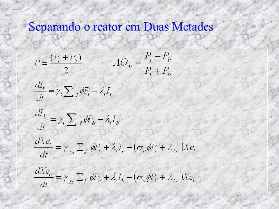 No Módulo TRIAX foram desenvolvidas as seguintes funções: n I(I o, P, t) - determina a concentração de Iodo em átomos/cm 3 n Xe(Xe o, I o, P, t) - determina a concentração de Xenônio em átomos/cm 3