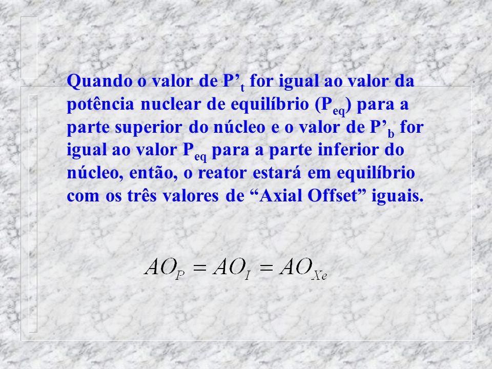 Quando a distribuição de Iodo é conhecida, ou seja, as concentrações de Iodo na parte superior e inferior do núcleo são conhecidas, pode-se avaliar a potência relativa da parte superior ( P t ) e da parte Inferior ( P b ) que daria a distribuição de Iodo em condições de equilíbrio.