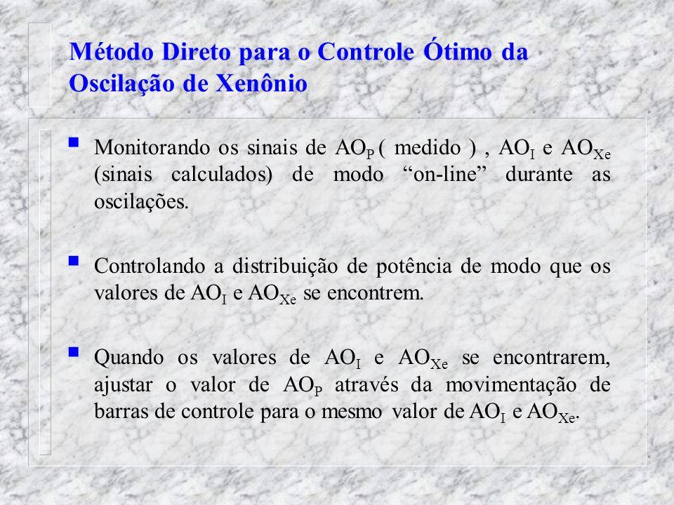 Quando o valor de P t for igual ao valor da potência nuclear de equilíbrio (P eq ) para a parte superior do núcleo e o valor de P b for igual ao valor P eq para a parte inferior do núcleo, então, o reator estará em equilíbrio com os três valores de Axial Offset iguais.