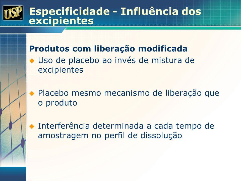 Especificidade - Influência dos excipientes Produtos com liberação modificada Uso de placebo ao invés de mistura de excipientes Placebo mesmo mecanism
