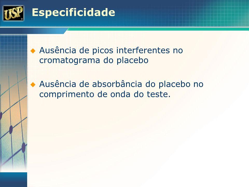 Especificidade Ausência de picos interferentes no cromatograma do placebo Ausência de absorbância do placebo no comprimento de onda do teste.