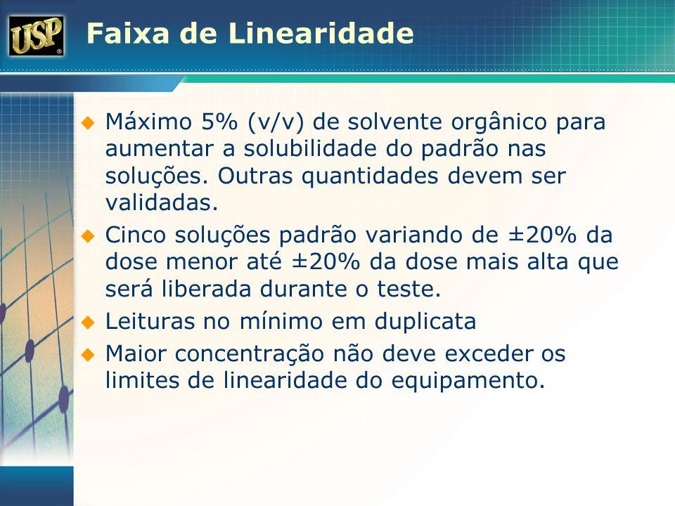 Faixa de Linearidade Máximo 5% (v/v) de solvente orgânico para aumentar a solubilidade do padrão nas soluções. Outras quantidades devem ser validadas.