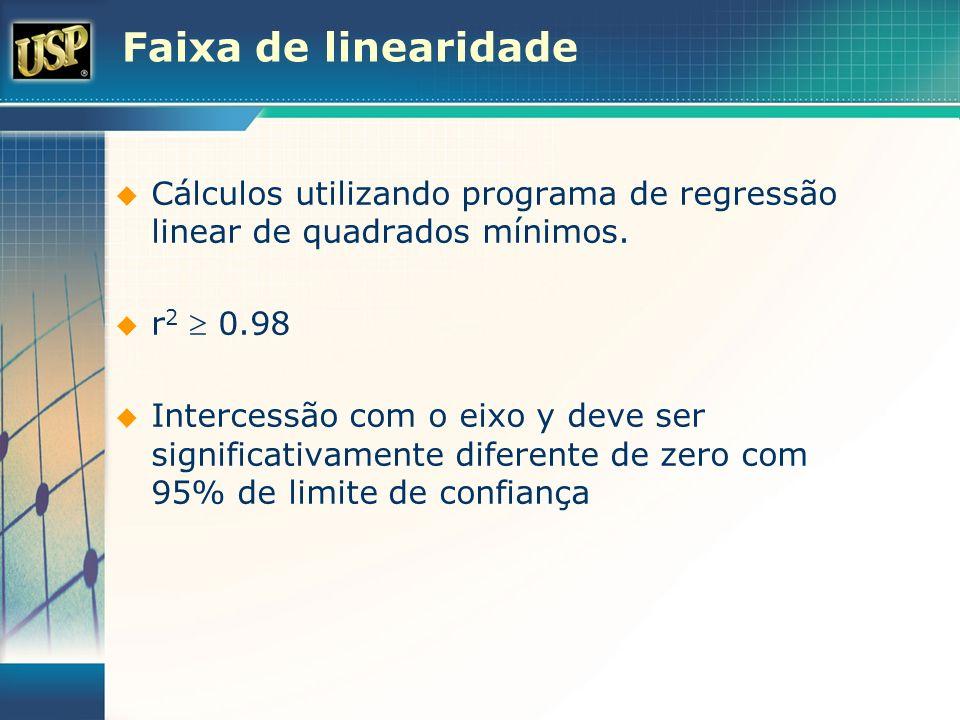 Faixa de linearidade Cálculos utilizando programa de regressão linear de quadrados mínimos. r 2 0.98 Intercessão com o eixo y deve ser significativame