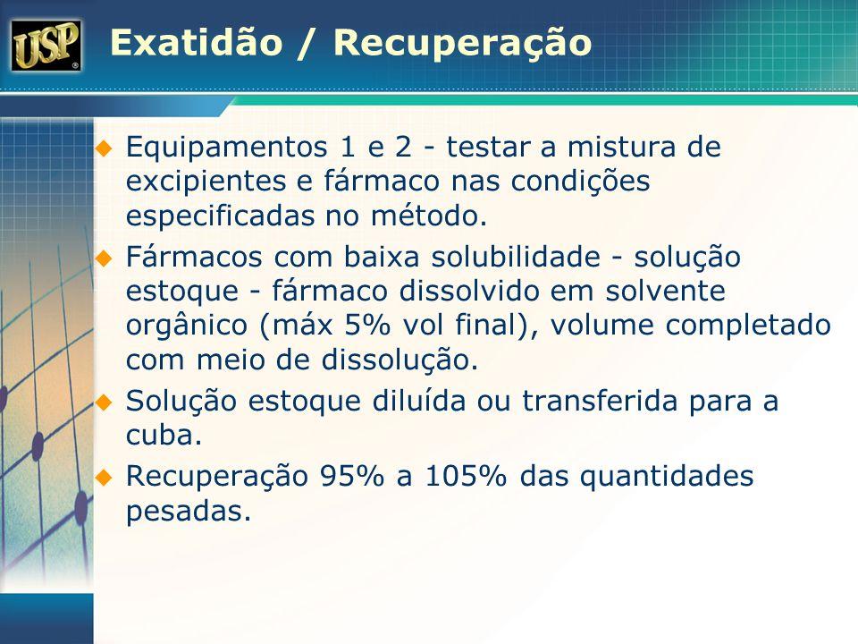 Exatidão / Recuperação Equipamentos 1 e 2 - testar a mistura de excipientes e fármaco nas condições especificadas no método. Fármacos com baixa solubi