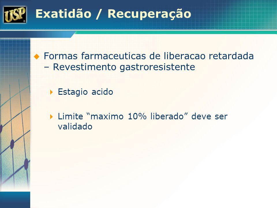 Exatidão / Recuperação Formas farmaceuticas de liberacao retardada – Revestimento gastroresistente Estagio acido Limite maximo 10% liberado deve ser v