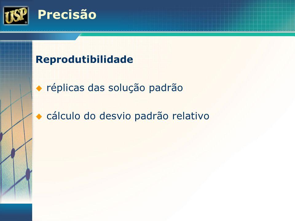 Precisão Reprodutibilidade réplicas das solução padrão cálculo do desvio padrão relativo