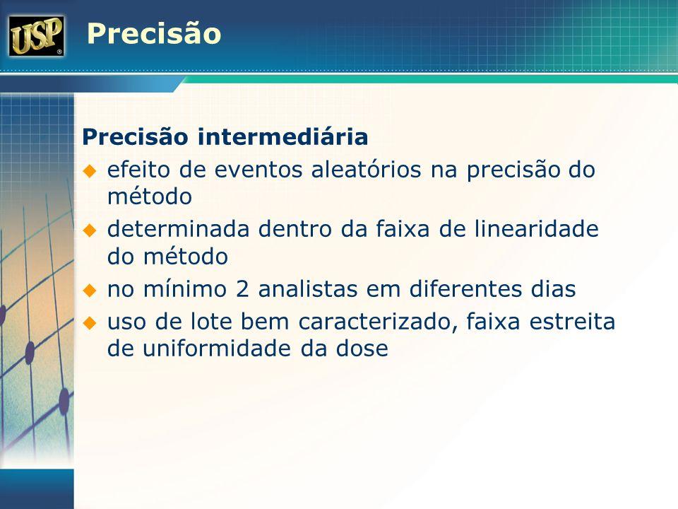 Precisão Precisão intermediária efeito de eventos aleatórios na precisão do método determinada dentro da faixa de linearidade do método no mínimo 2 an