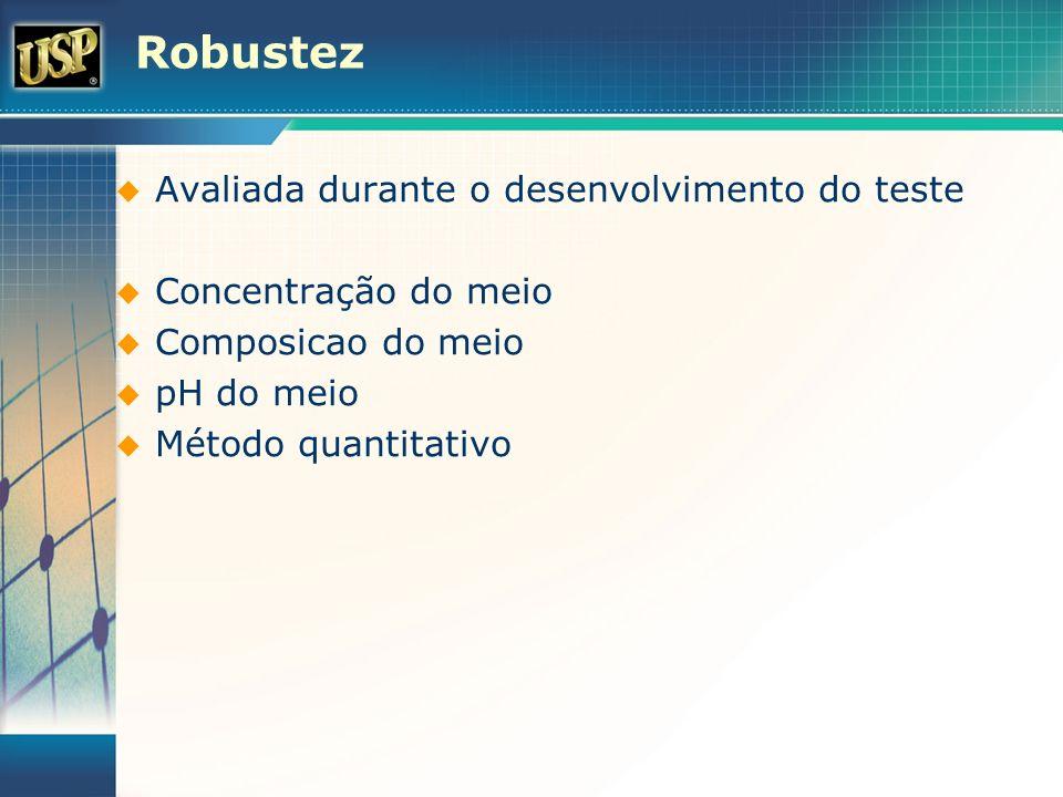 Robustez Avaliada durante o desenvolvimento do teste Concentração do meio Composicao do meio pH do meio Método quantitativo
