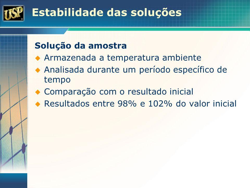 Estabilidade das soluções Solução da amostra Armazenada a temperatura ambiente Analisada durante um período específico de tempo Comparação com o resul