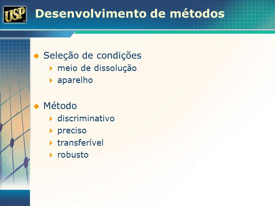 Desenvolvimento de métodos Seleção de condições meio de dissolução aparelho Método discriminativo preciso transferível robusto