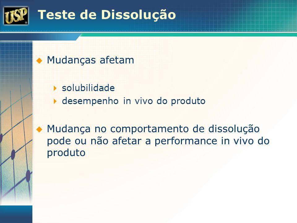 Teste de Dissolução Mudanças afetam solubilidade desempenho in vivo do produto Mudança no comportamento de dissolução pode ou não afetar a performance