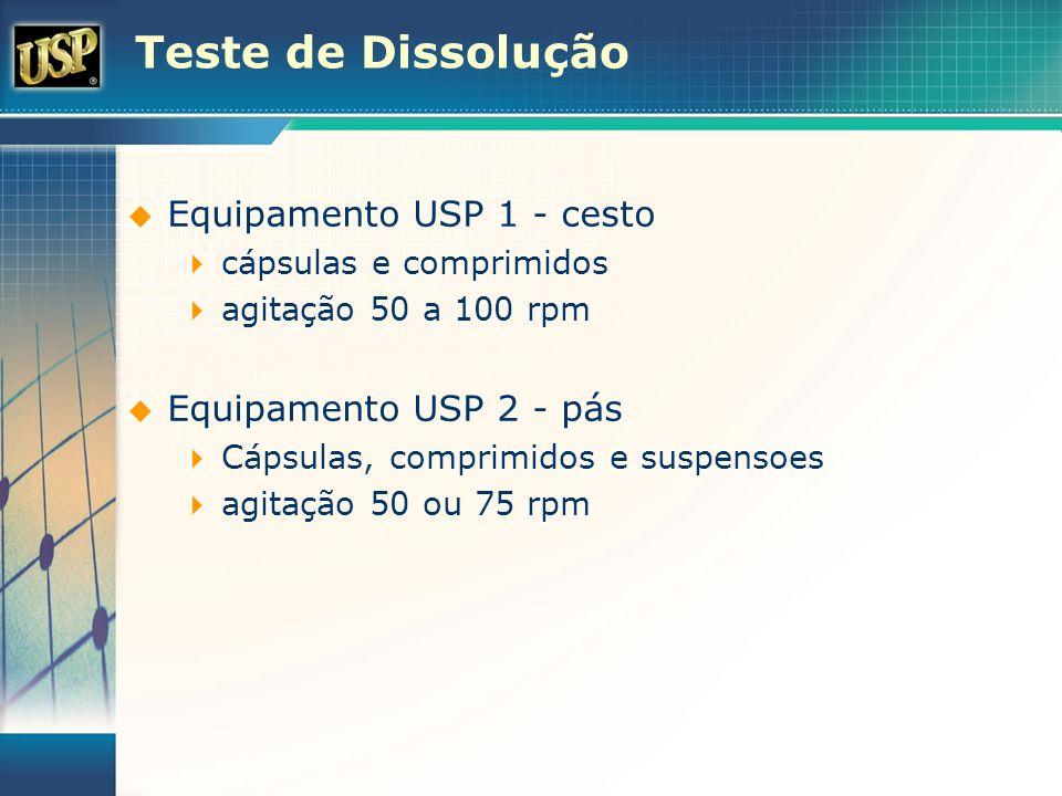 Teste de Dissolução Equipamento USP 1 - cesto cápsulas e comprimidos agitação 50 a 100 rpm Equipamento USP 2 - pás Cápsulas, comprimidos e suspensoes