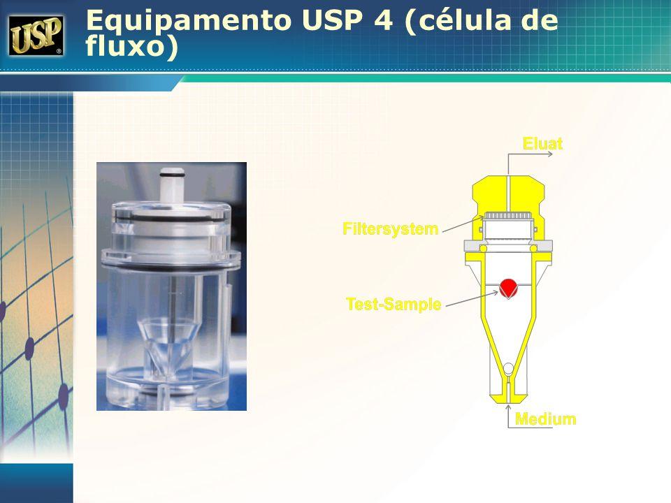 Equipamento USP 4 (célula de fluxo)