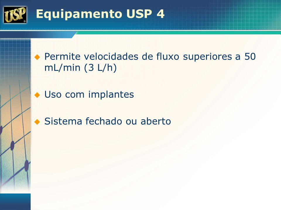 Equipamento USP 4 Permite velocidades de fluxo superiores a 50 mL/min (3 L/h) Uso com implantes Sistema fechado ou aberto