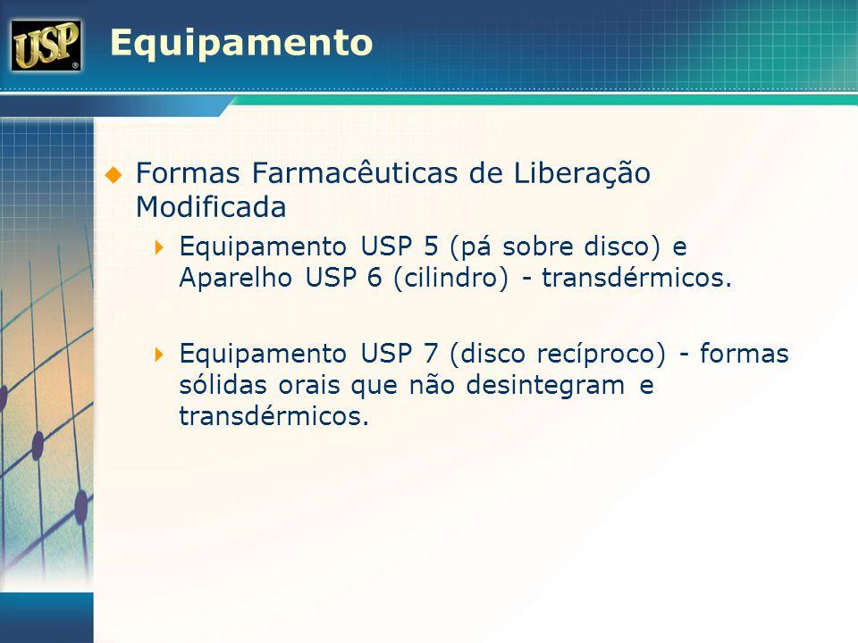 Equipamento Formas Farmacêuticas de Liberação Modificada Equipamento USP 5 (pá sobre disco) e Aparelho USP 6 (cilindro) - transdérmicos. Equipamento U