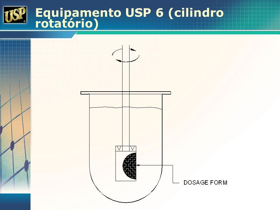 Equipamento USP 6 (cilindro rotatório)