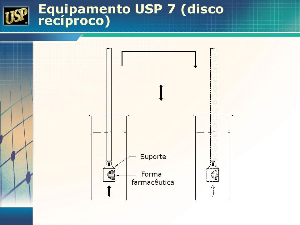 Equipamento USP 7 (disco recíproco) Suporte Forma farmacêutica