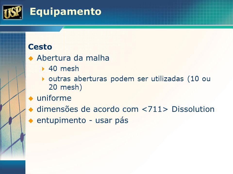 Equipamento Cesto Abertura da malha 40 mesh outras aberturas podem ser utilizadas (10 ou 20 mesh) uniforme dimensões de acordo com Dissolution entupim