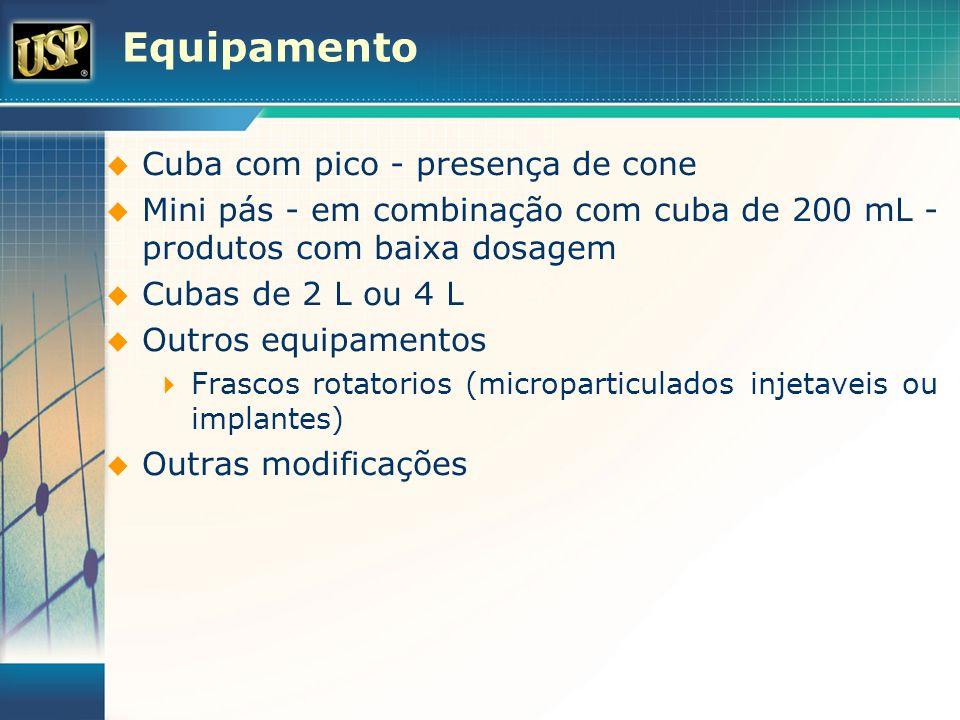 Equipamento Cuba com pico - presença de cone Mini pás - em combinação com cuba de 200 mL - produtos com baixa dosagem Cubas de 2 L ou 4 L Outros equip