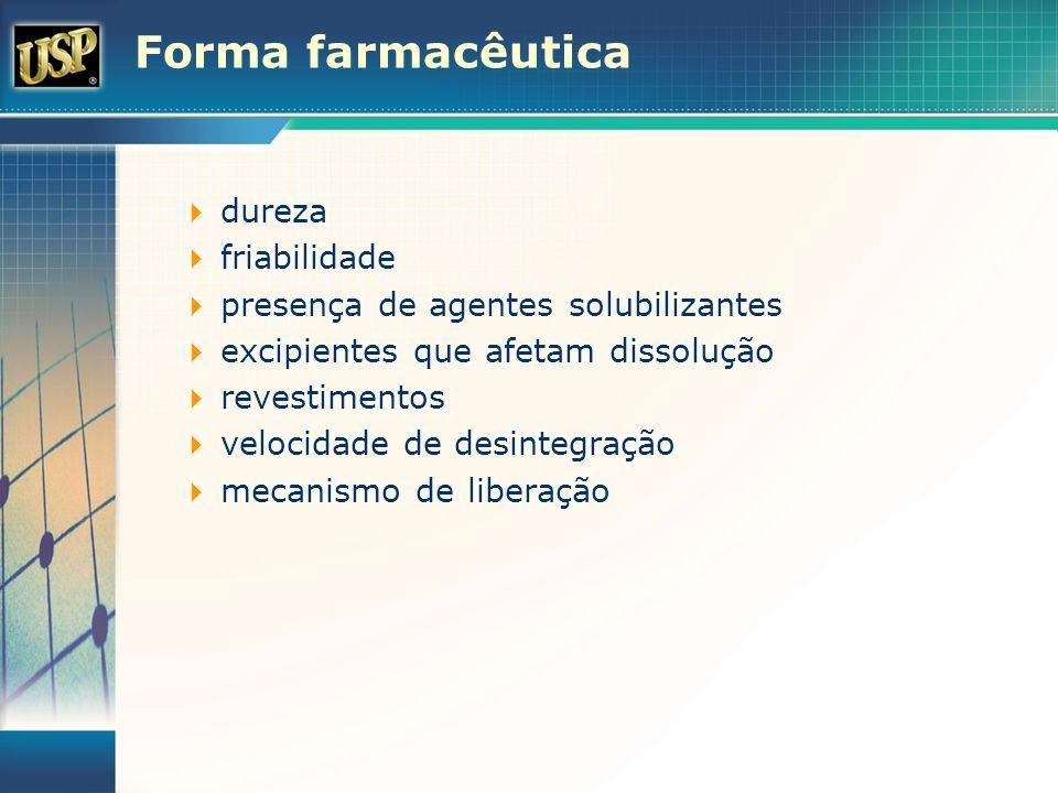Forma farmacêutica dureza friabilidade presença de agentes solubilizantes excipientes que afetam dissolução revestimentos velocidade de desintegração