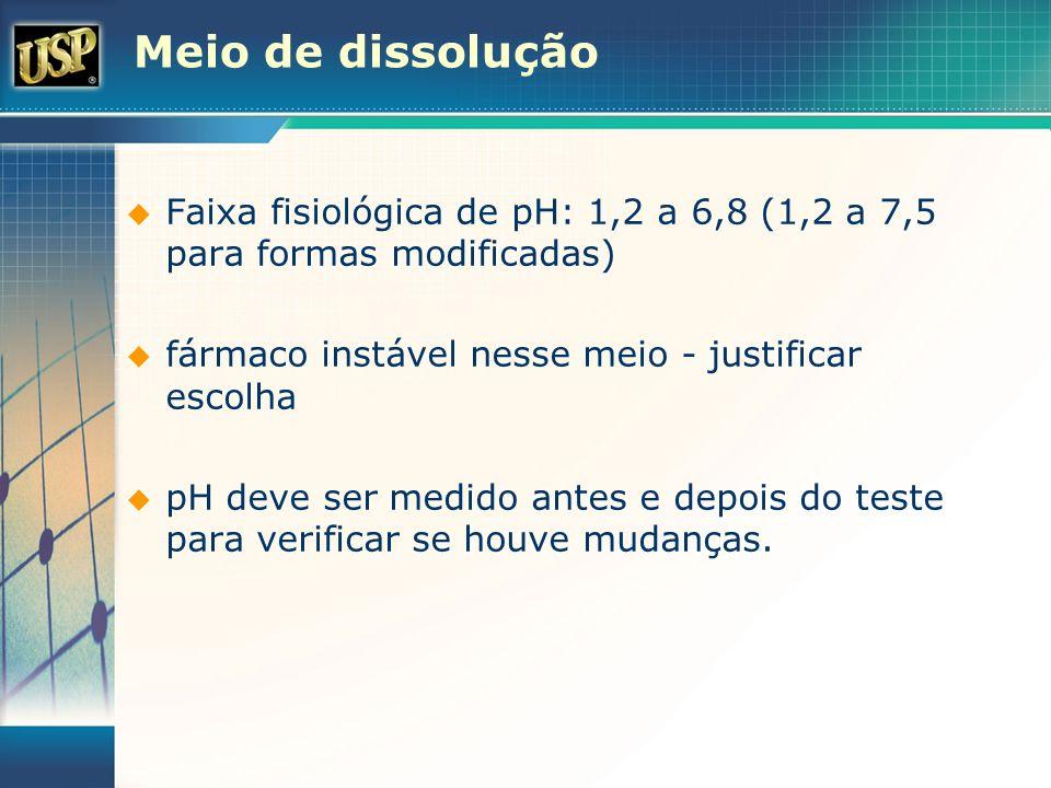 Meio de dissolução Faixa fisiológica de pH: 1,2 a 6,8 (1,2 a 7,5 para formas modificadas) fármaco instável nesse meio - justificar escolha pH deve ser