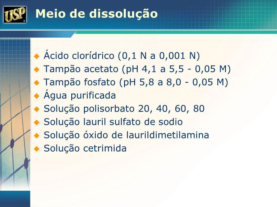 Meio de dissolução Ácido clorídrico (0,1 N a 0,001 N) Tampão acetato (pH 4,1 a 5,5 - 0,05 M) Tampão fosfato (pH 5,8 a 8,0 - 0,05 M) Água purificada So