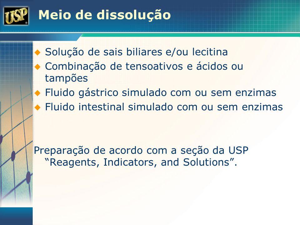 Meio de dissolução Solução de sais biliares e/ou lecitina Combinação de tensoativos e ácidos ou tampões Fluido gástrico simulado com ou sem enzimas Fl