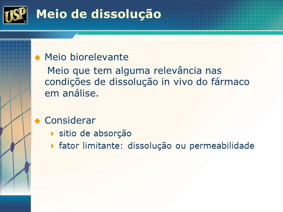Meio de dissolução Meio biorelevante Meio que tem alguma relevância nas condições de dissolução in vivo do fármaco em análise. Considerar sitio de abs