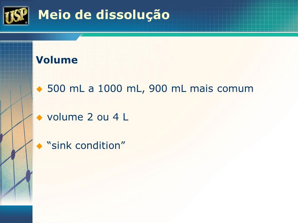 Meio de dissolução Volume 500 mL a 1000 mL, 900 mL mais comum volume 2 ou 4 L sink condition